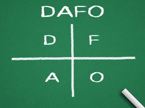 Averigua el éxito de tu idea de negocio con un análisis DAFO