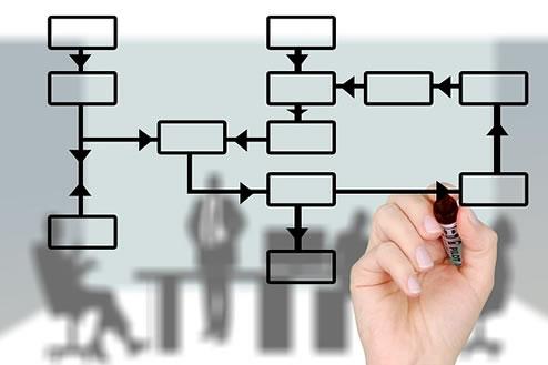 organigrama de negocio