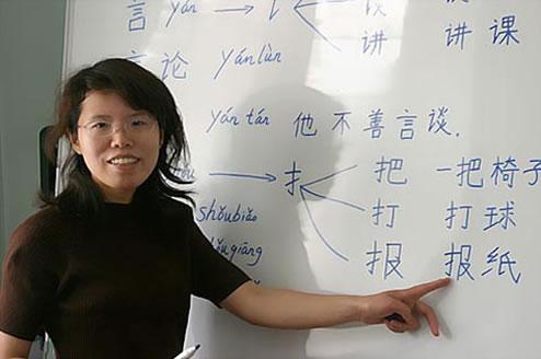 Ampliar tus oportunidades laborales y aprender chino gratis por internet