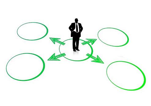 abrir empresa unipersonal