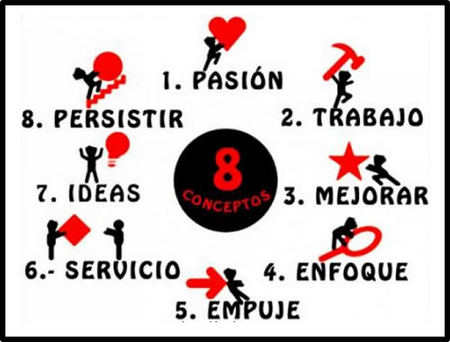 8 pasos para el exito